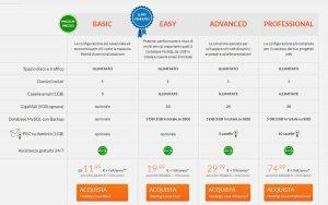 Aruba hosting linux per wordpress
